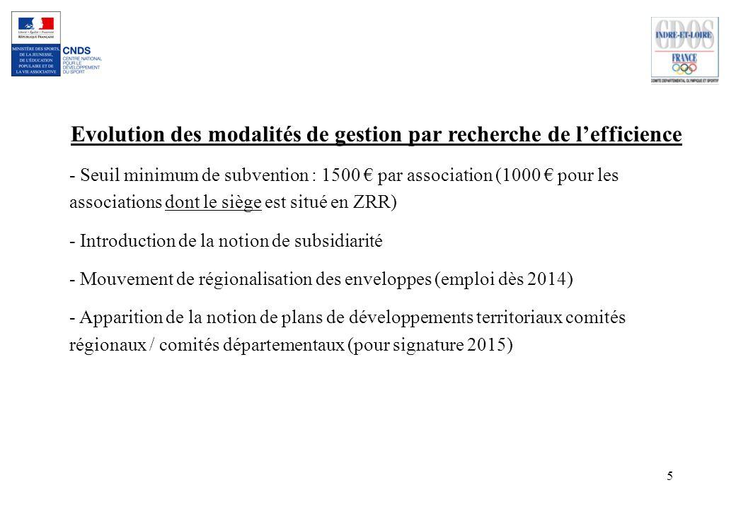 5 Evolution des modalités de gestion par recherche de lefficience - Seuil minimum de subvention : 1500 par association (1000 pour les associations don