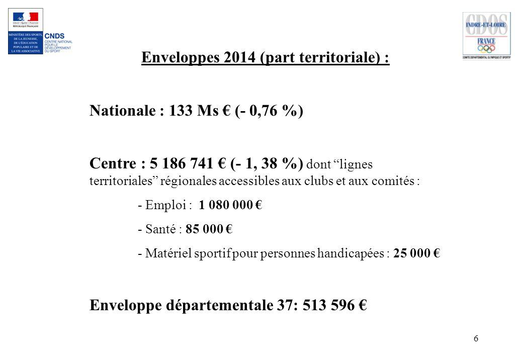 6 Enveloppes 2014 (part territoriale) : Nationale : 133 Ms (- 0,76 %) Centre : 5 186 741 (- 1, 38 %) dont lignes territoriales régionales accessibles