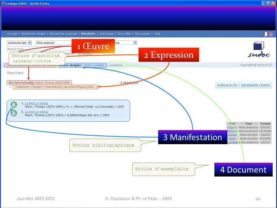 3 Manifestation 4 Document 1 Œuvre Notice bibliographique Notice dexemplaire Notice dautorité (auteur-)titre 2 Expression 20Journées ABES 2012O. Rouss