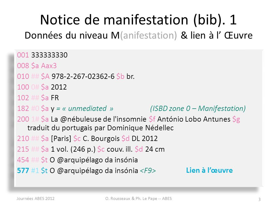 Notice de manifestation (bib).