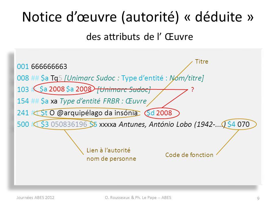 Notice dœuvre (autorité) « déduite » des attributs de l Œuvre 001 666666663 008 ## $a Tq5 [Unimarc Sudoc : Type dentité : Nom/titre] 103 ## $a 2008 $b