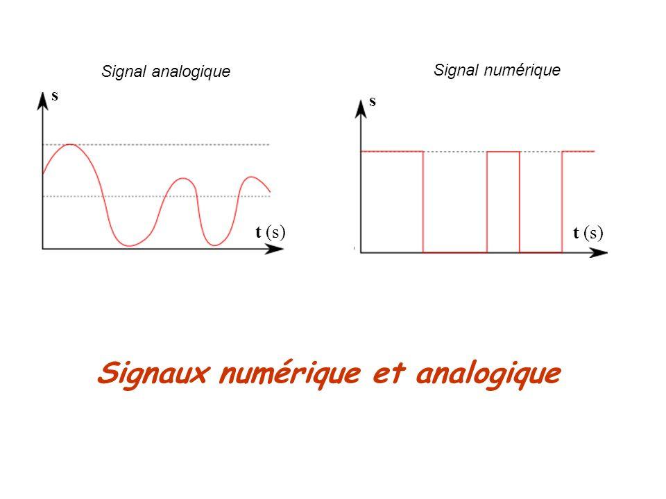 Signaux numérique et analogique t (s) s s Signal analogique Signal numérique
