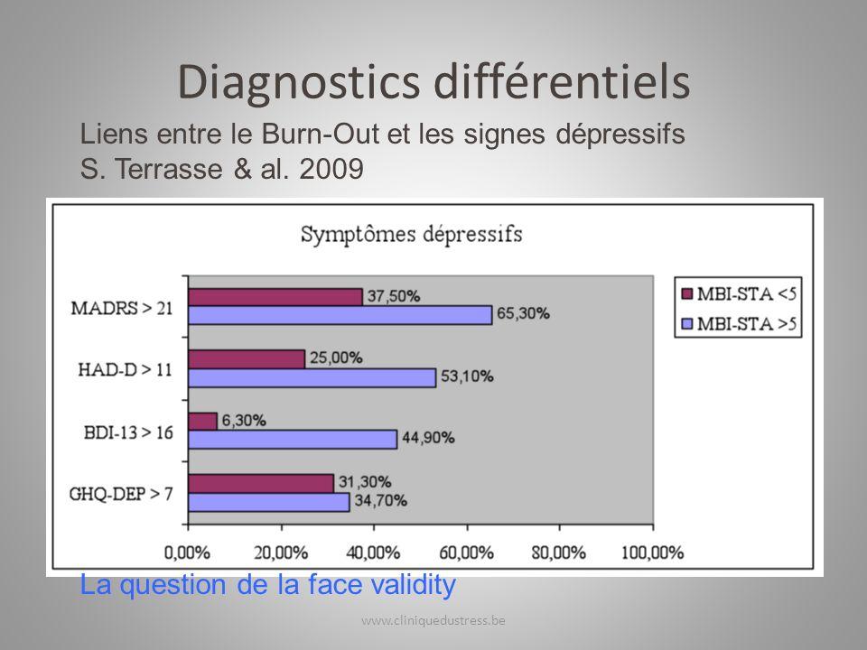 Diagnostics différentiels Liens entre le Burn-Out et les signes dépressifs S.