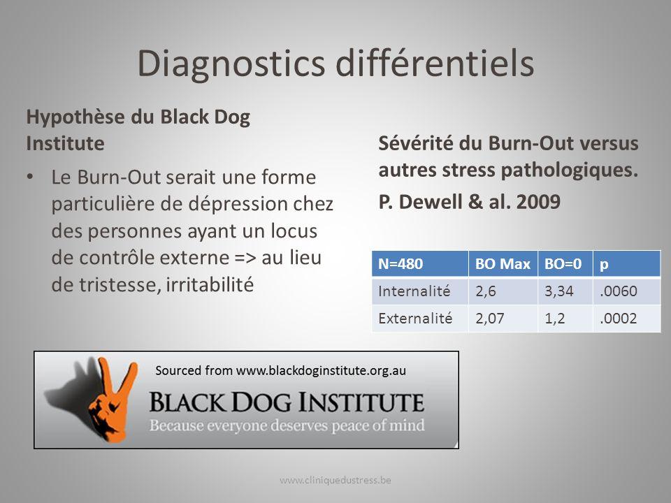 Diagnostics différentiels Hypothèse du Black Dog Institute Le Burn-Out serait une forme particulière de dépression chez des personnes ayant un locus d