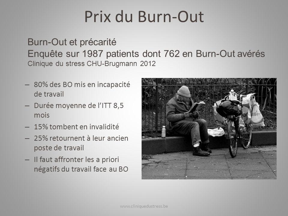 Prix du Burn-Out – 80% des BO mis en incapacité de travail – Durée moyenne de lITT 8,5 mois – 15% tombent en invalidité – 25% retournent à leur ancien