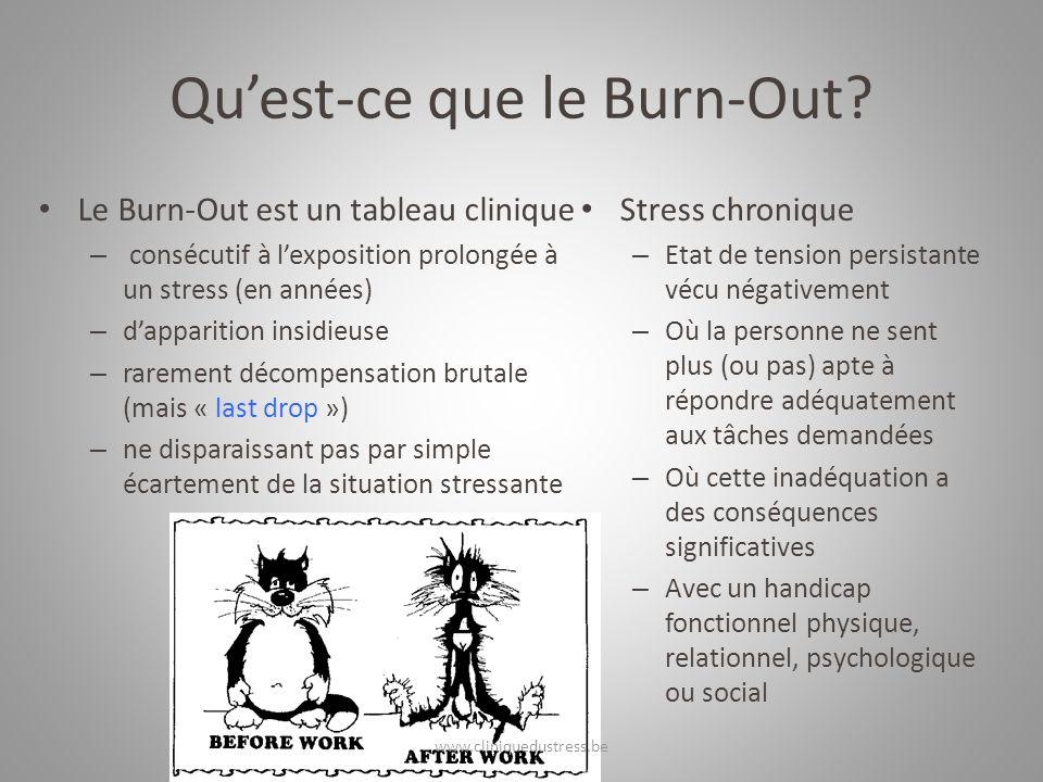Quest-ce que le Burn-Out? Le Burn-Out est un tableau clinique – consécutif à lexposition prolongée à un stress (en années) – dapparition insidieuse –