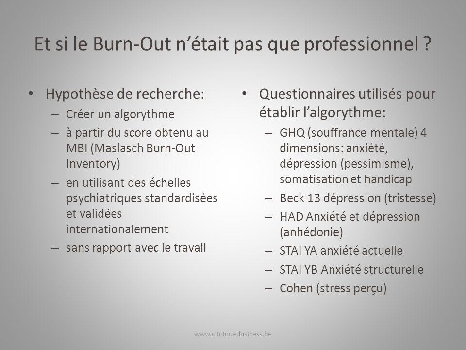 Et si le Burn-Out nétait pas que professionnel ? Hypothèse de recherche: – Créer un algorythme – à partir du score obtenu au MBI (Maslasch Burn-Out In