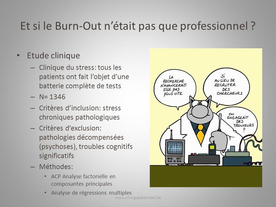 Et si le Burn-Out nétait pas que professionnel ? Etude clinique – Clinique du stress: tous les patients ont fait lobjet dune batterie complète de test
