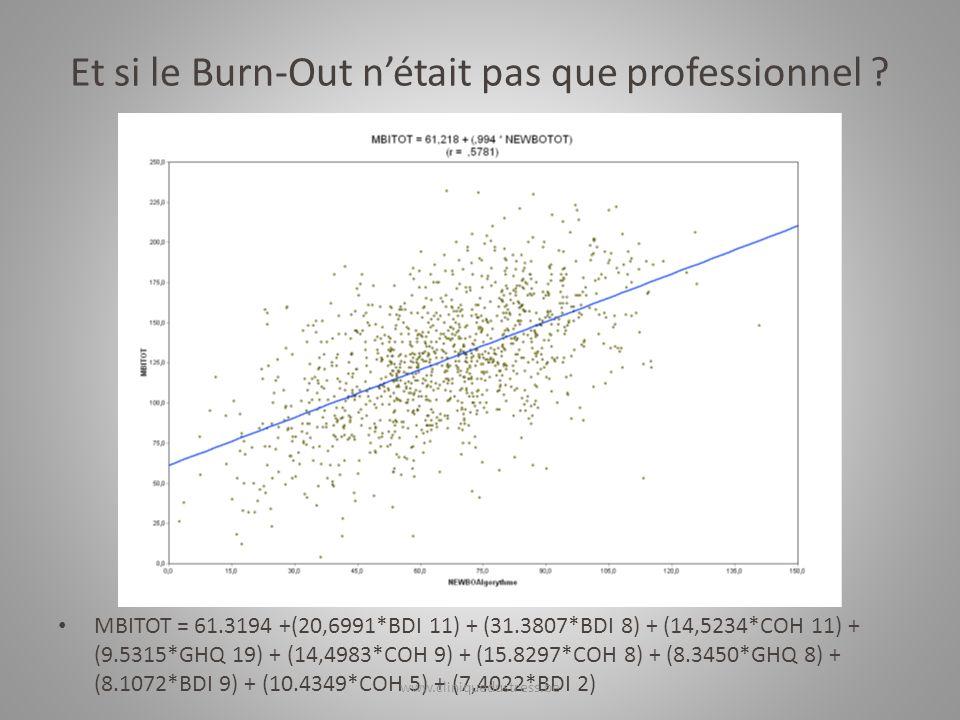 Et si le Burn-Out nétait pas que professionnel ? MBITOT = 61.3194 +(20,6991*BDI 11) + (31.3807*BDI 8) + (14,5234*COH 11) + (9.5315*GHQ 19) + (14,4983*