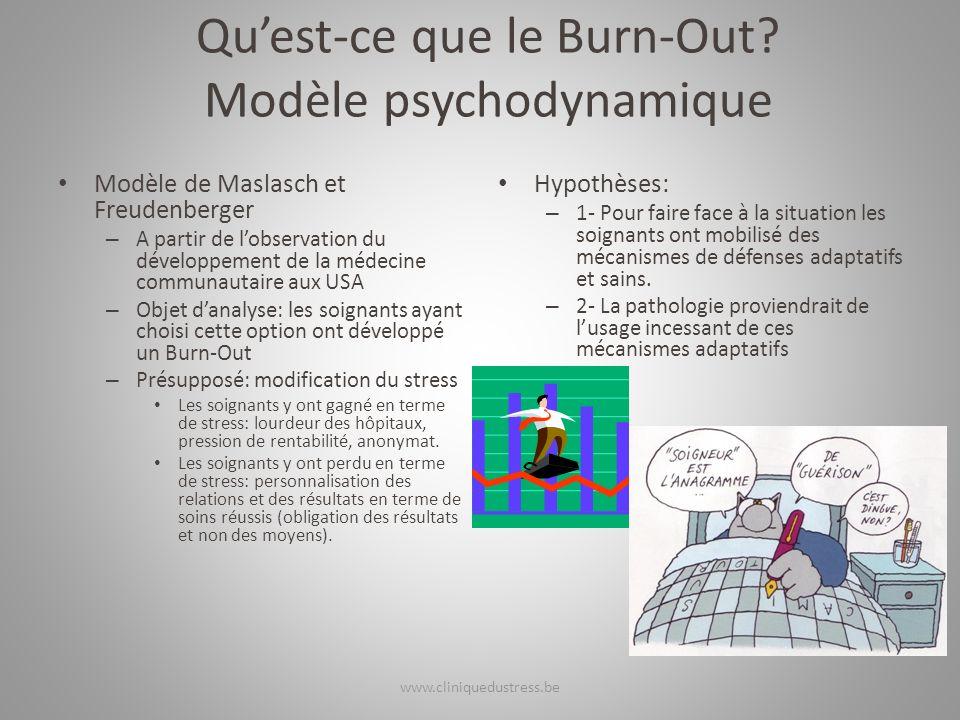 Quest-ce que le Burn-Out? Modèle psychodynamique Modèle de Maslasch et Freudenberger – A partir de lobservation du développement de la médecine commun