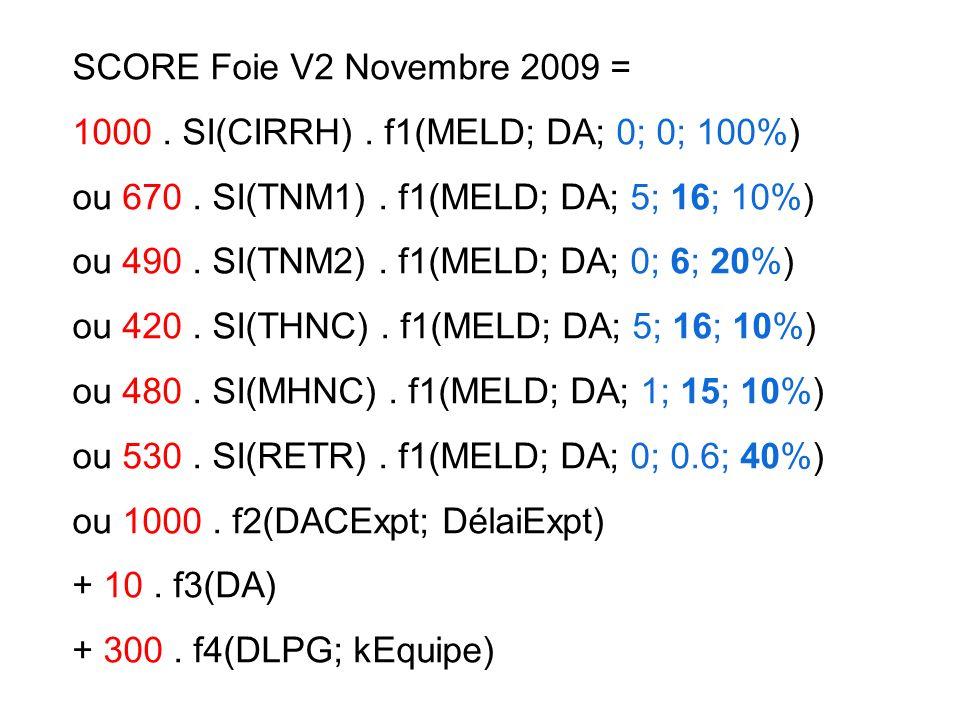 SCORE Foie V2 Novembre 2009 = 1000. SI(CIRRH). f1(MELD; DA; 0; 0; 100%) ou 670. SI(TNM1). f1(MELD; DA; 5; 16; 10%) ou 490. SI(TNM2). f1(MELD; DA; 0; 6