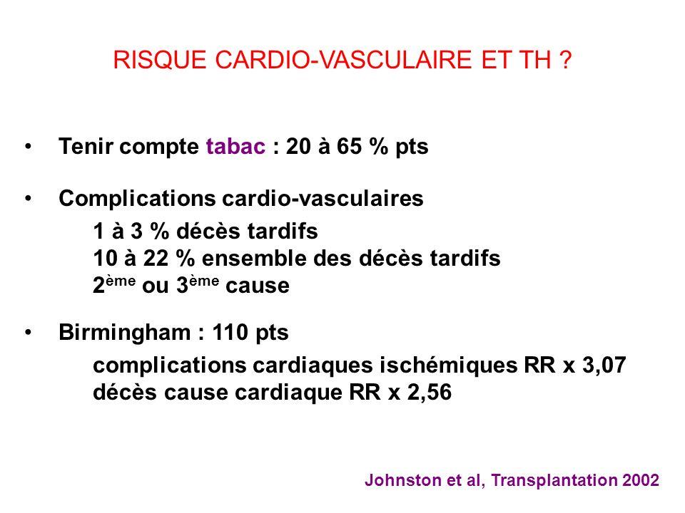 Tenir compte tabac : 20 à 65 % pts Complications cardio-vasculaires 1 à 3 % décès tardifs 10 à 22 % ensemble des décès tardifs 2 ème ou 3 ème cause Birmingham : 110 pts complications cardiaques ischémiques RR x 3,07 décès cause cardiaque RR x 2,56 RISQUE CARDIO-VASCULAIRE ET TH .