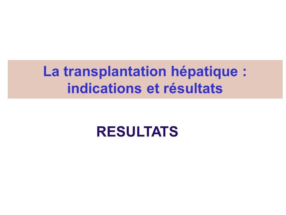 RESULTATS La transplantation hépatique : indications et résultats