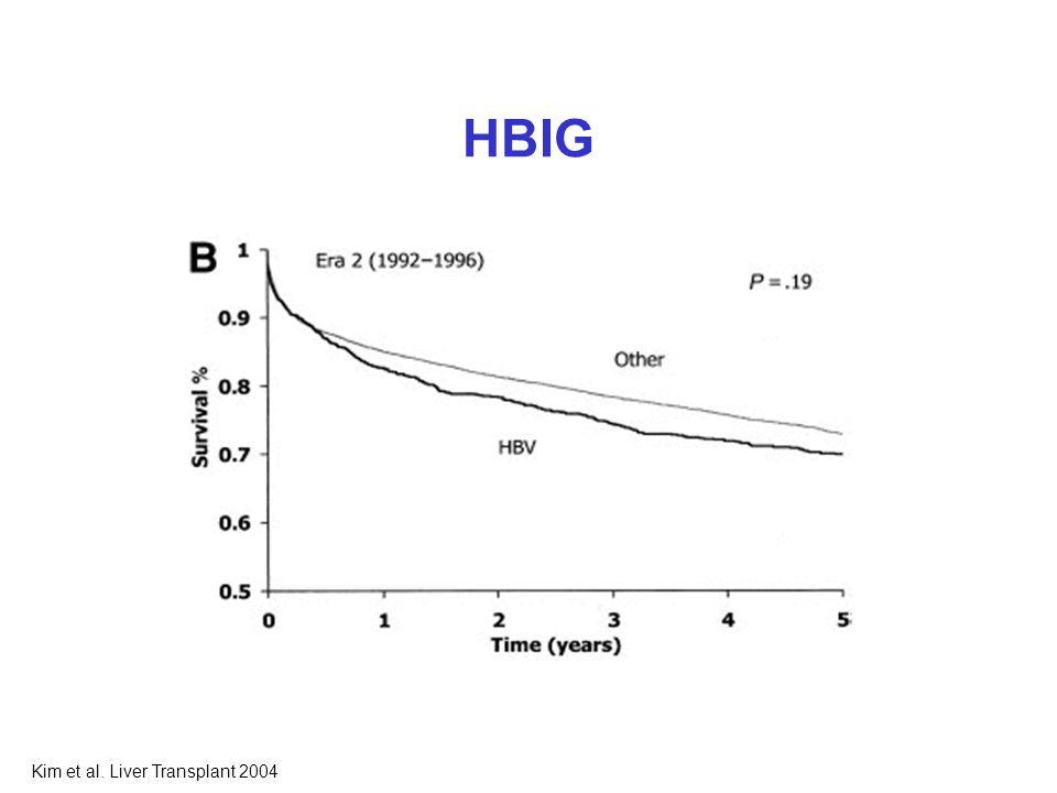 HBIG Kim et al. Liver Transplant 2004