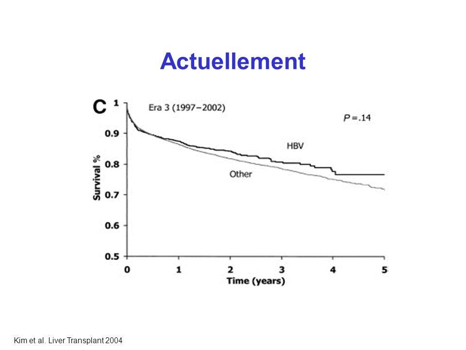 Actuellement Kim et al. Liver Transplant 2004