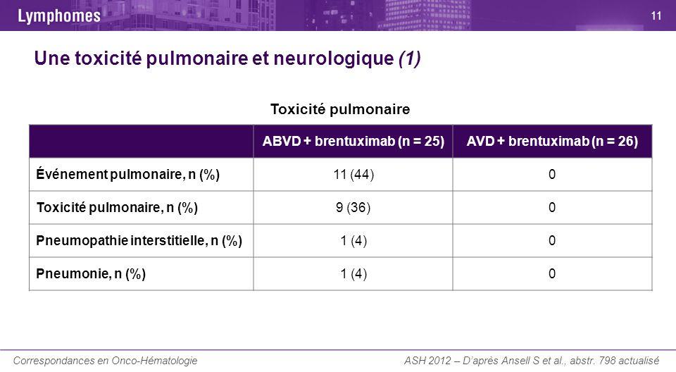 La Lettre du Cancérologue Une toxicité pulmonaire et neurologique (1) ASH 2012 – Daprès Ansell S et al., abstr. 798 actualisé ABVD + brentuximab (n =