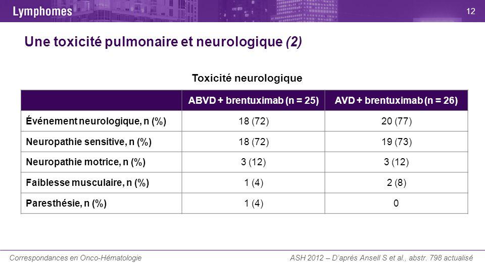La Lettre du Cancérologue Une toxicité pulmonaire et neurologique (2) ASH 2012 – Daprès Ansell S et al., abstr. 798 actualisé ABVD + brentuximab (n =