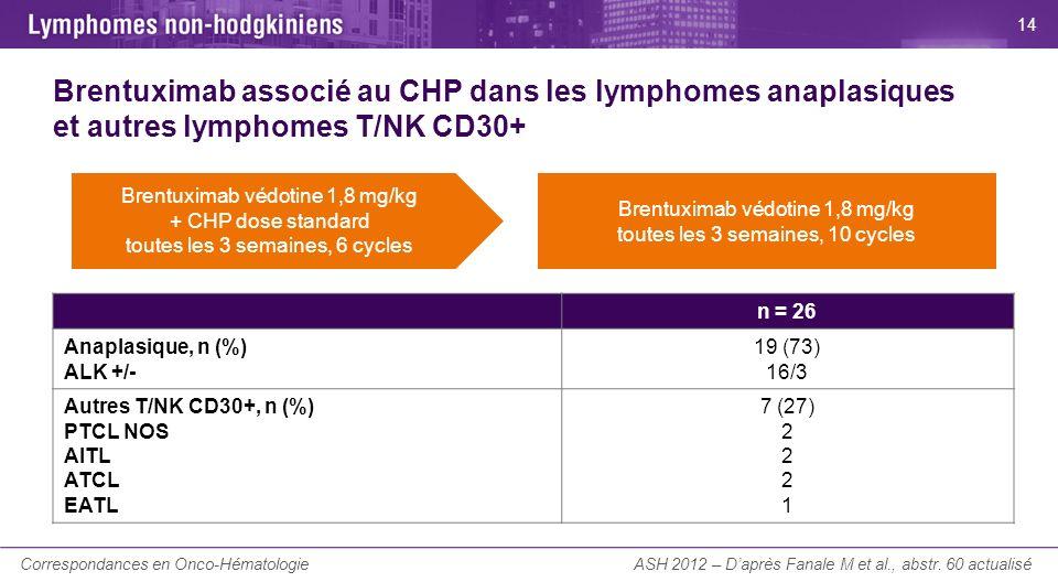 La Lettre du Cancérologue Brentuximab associé au CHP dans les lymphomes anaplasiques et autres lymphomes T/NK CD30+ ASH 2012 – Daprès Fanale M et al.,