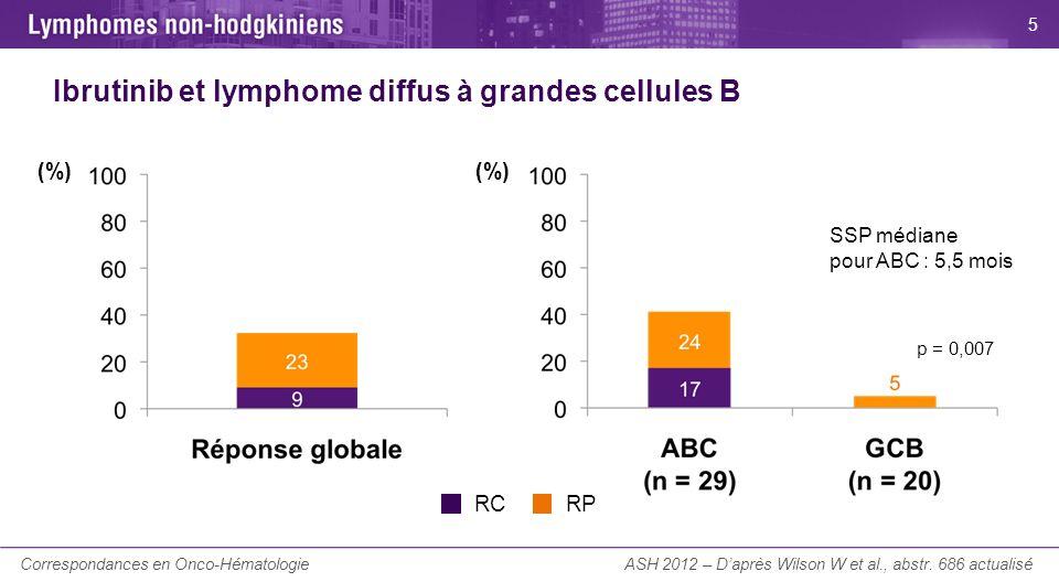 La Lettre du Cancérologue Ibrutinib et lymphome diffus à grandes cellules B ASH 2012 – Daprès Wilson W et al., abstr. 686 actualisé (%) RCRP p = 0,007
