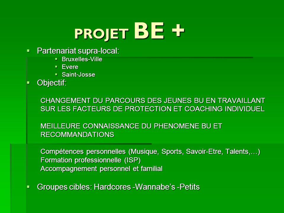 PROJET BE + Partenariat supra-local: Partenariat supra-local: Bruxelles-Ville Bruxelles-Ville Evere Evere Saint-Josse Saint-Josse Objectif: Objectif: CHANGEMENT DU PARCOURS DES JEUNES BU EN TRAVAILLANT SUR LES FACTEURS DE PROTECTION ET COACHING INDIVIDUEL MEILLEURE CONNAISSANCE DU PHENOMENE BU ET RECOMMANDATIONS Compétences personnelles (Musique, Sports, Savoir-Etre, Talents,…) Formation professionnelle (ISP) Accompagnement personnel et familial Groupes cibles: Hardcores -Wannabes -Petits Groupes cibles: Hardcores -Wannabes -Petits
