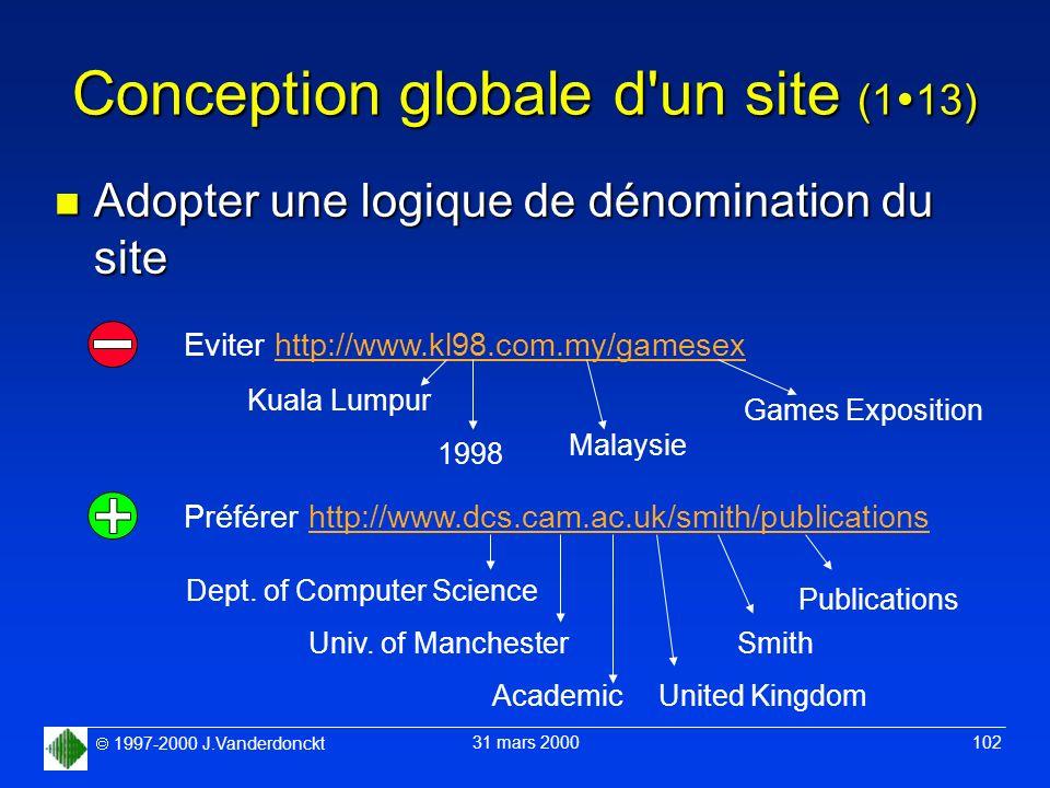 1997-2000 J.Vanderdonckt 31 mars 2000 102 Conception globale d'un site (1 13) n Adopter une logique de dénomination du site Eviter http://www.kl98.com