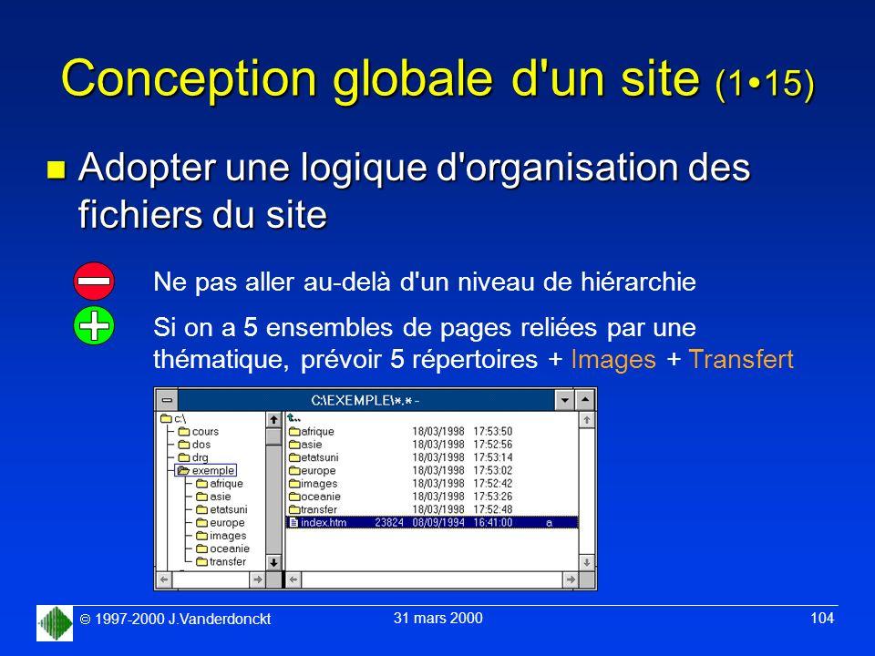 1997-2000 J.Vanderdonckt 31 mars 2000 104 Conception globale d'un site (1 15) n Adopter une logique d'organisation des fichiers du site Ne pas aller a
