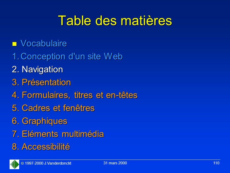 1997-2000 J.Vanderdonckt 31 mars 2000 110 Table des matières n Vocabulaire 1.Conception d'un site Web 2. Navigation 3. Présentation 4. Formulaires, ti
