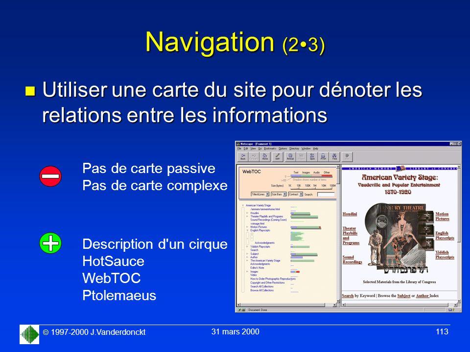 1997-2000 J.Vanderdonckt 31 mars 2000 113 Navigation (2 3) n Utiliser une carte du site pour dénoter les relations entre les informations Pas de carte