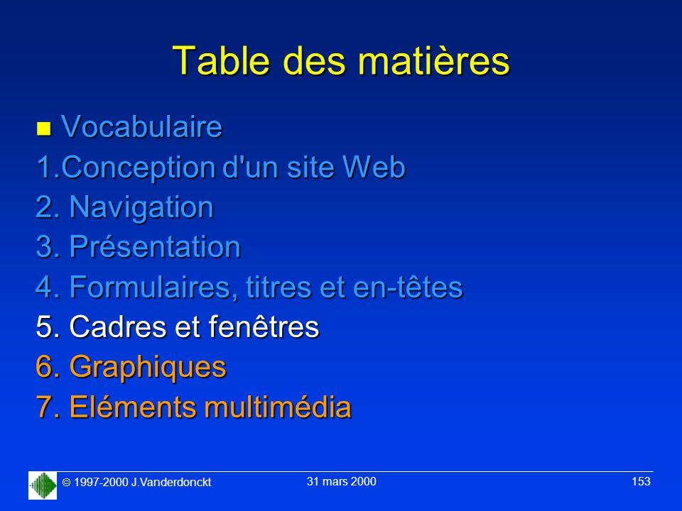 1997-2000 J.Vanderdonckt 31 mars 2000 153 Table des matières n Vocabulaire 1.Conception d'un site Web 2. Navigation 3. Présentation 4. Formulaires, ti