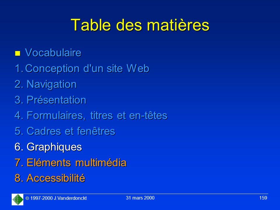 1997-2000 J.Vanderdonckt 31 mars 2000 159 Table des matières n Vocabulaire 1.Conception d'un site Web 2. Navigation 3. Présentation 4. Formulaires, ti