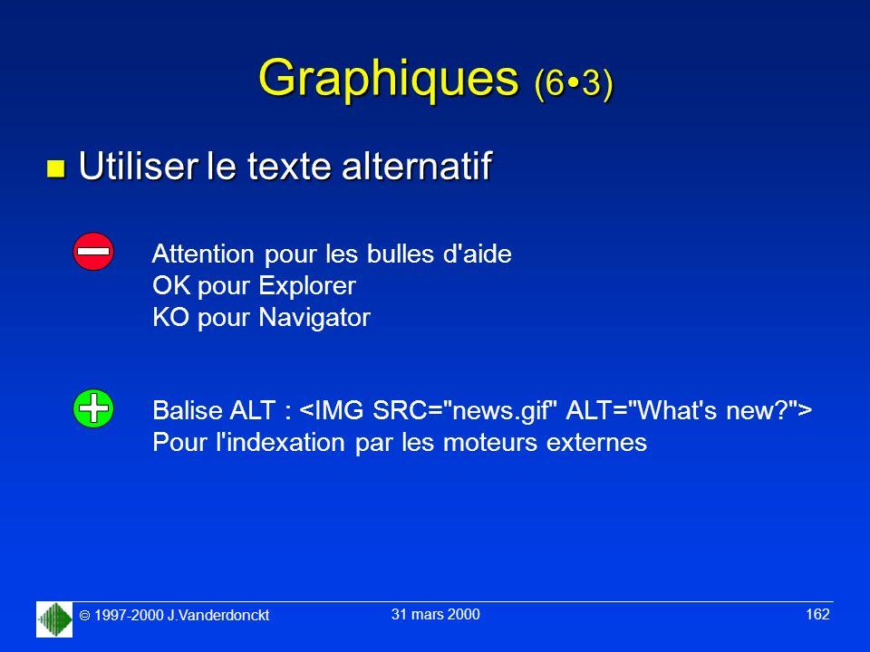 1997-2000 J.Vanderdonckt 31 mars 2000 162 Graphiques (6 3) n Utiliser le texte alternatif Balise ALT : Pour l'indexation par les moteurs externes Atte