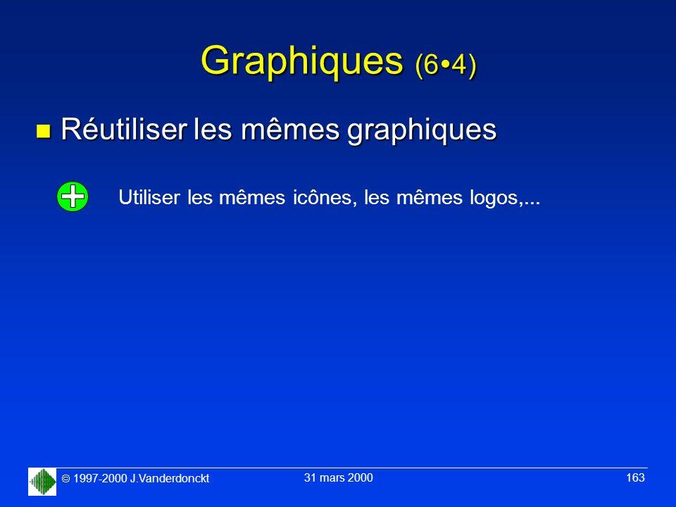 1997-2000 J.Vanderdonckt 31 mars 2000 163 Graphiques (6 4) n Réutiliser les mêmes graphiques Utiliser les mêmes icônes, les mêmes logos,...