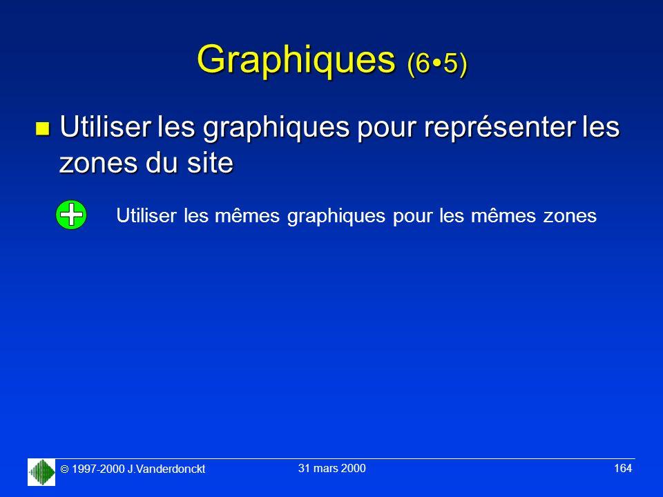 1997-2000 J.Vanderdonckt 31 mars 2000 164 Graphiques (6 5) n Utiliser les graphiques pour représenter les zones du site Utiliser les mêmes graphiques