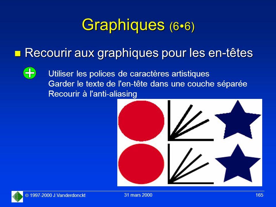 1997-2000 J.Vanderdonckt 31 mars 2000 165 Graphiques (6 6) n Recourir aux graphiques pour les en-têtes Utiliser les polices de caractères artistiques