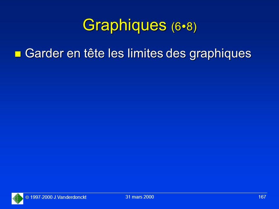 1997-2000 J.Vanderdonckt 31 mars 2000 167 Graphiques (6 8) n Garder en tête les limites des graphiques