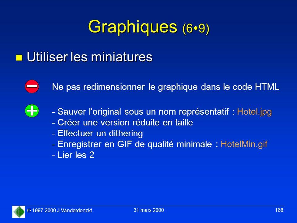 1997-2000 J.Vanderdonckt 31 mars 2000 168 Graphiques (6 9) n Utiliser les miniatures - Sauver l'original sous un nom représentatif : Hotel.jpg - Créer