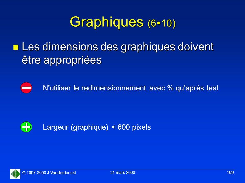 1997-2000 J.Vanderdonckt 31 mars 2000 169 Graphiques (6 10) n Les dimensions des graphiques doivent être appropriées Largeur (graphique) < 600 pixels
