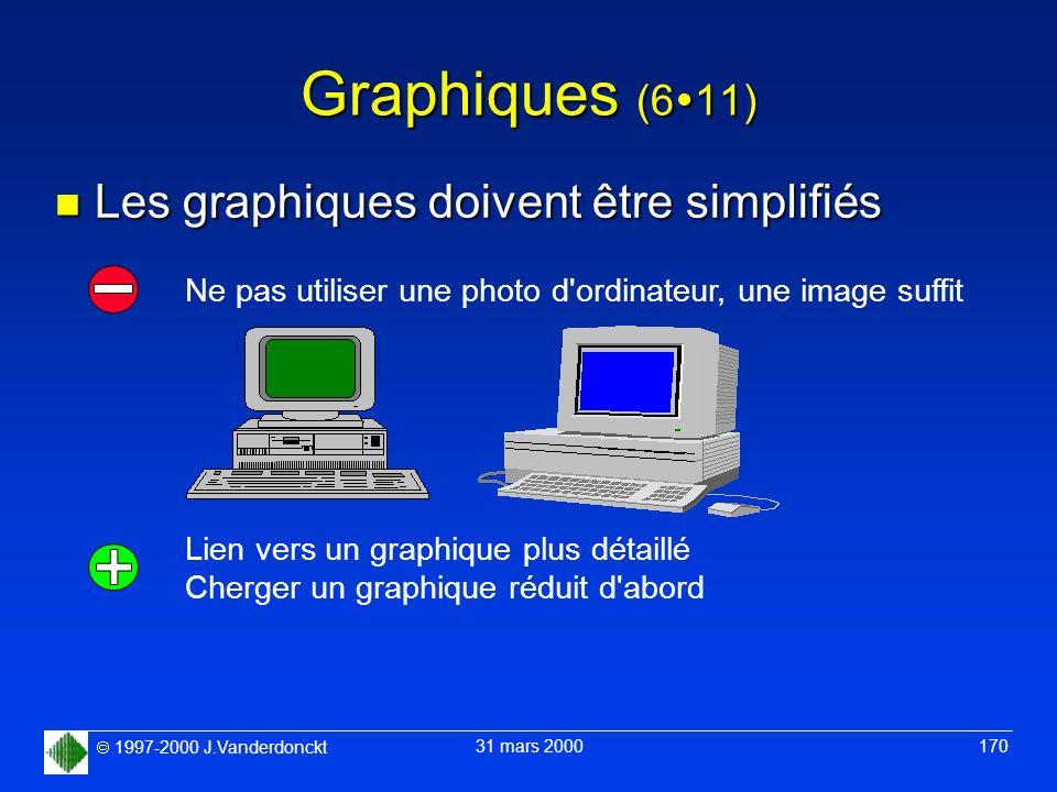 1997-2000 J.Vanderdonckt 31 mars 2000 170 Graphiques (6 11) n Les graphiques doivent être simplifiés Lien vers un graphique plus détaillé Cherger un g