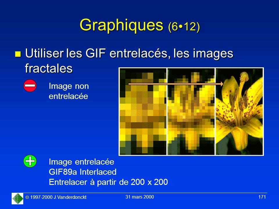 1997-2000 J.Vanderdonckt 31 mars 2000 171 Graphiques (6 12) n Utiliser les GIF entrelacés, les images fractales Image entrelacée GIF89a Interlaced Ent