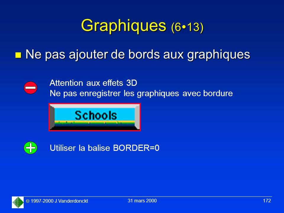 1997-2000 J.Vanderdonckt 31 mars 2000 172 Graphiques (6 13) n Ne pas ajouter de bords aux graphiques Utiliser la balise BORDER=0 Attention aux effets