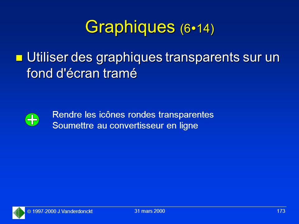1997-2000 J.Vanderdonckt 31 mars 2000 173 Graphiques (6 14) n Utiliser des graphiques transparents sur un fond d'écran tramé Rendre les icônes rondes