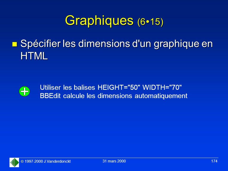 1997-2000 J.Vanderdonckt 31 mars 2000 174 Graphiques (6 15) n Spécifier les dimensions d'un graphique en HTML Utiliser les balises HEIGHT=