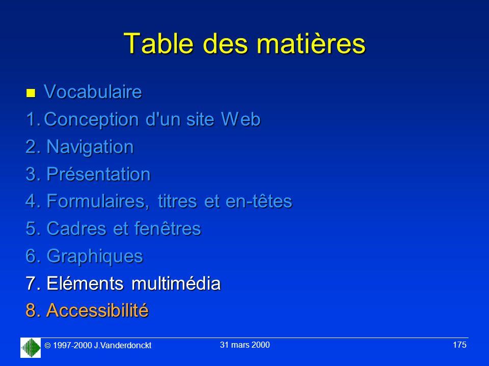 1997-2000 J.Vanderdonckt 31 mars 2000 175 Table des matières n Vocabulaire 1.Conception d'un site Web 2. Navigation 3. Présentation 4. Formulaires, ti
