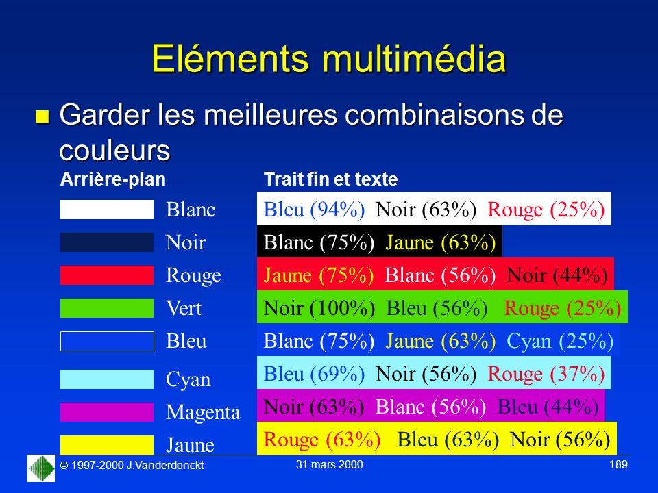 1997-2000 J.Vanderdonckt 31 mars 2000 189 Eléments multimédia n Garder les meilleures combinaisons de couleurs Arrière-plan Blanc Noir Rouge Vert Bleu