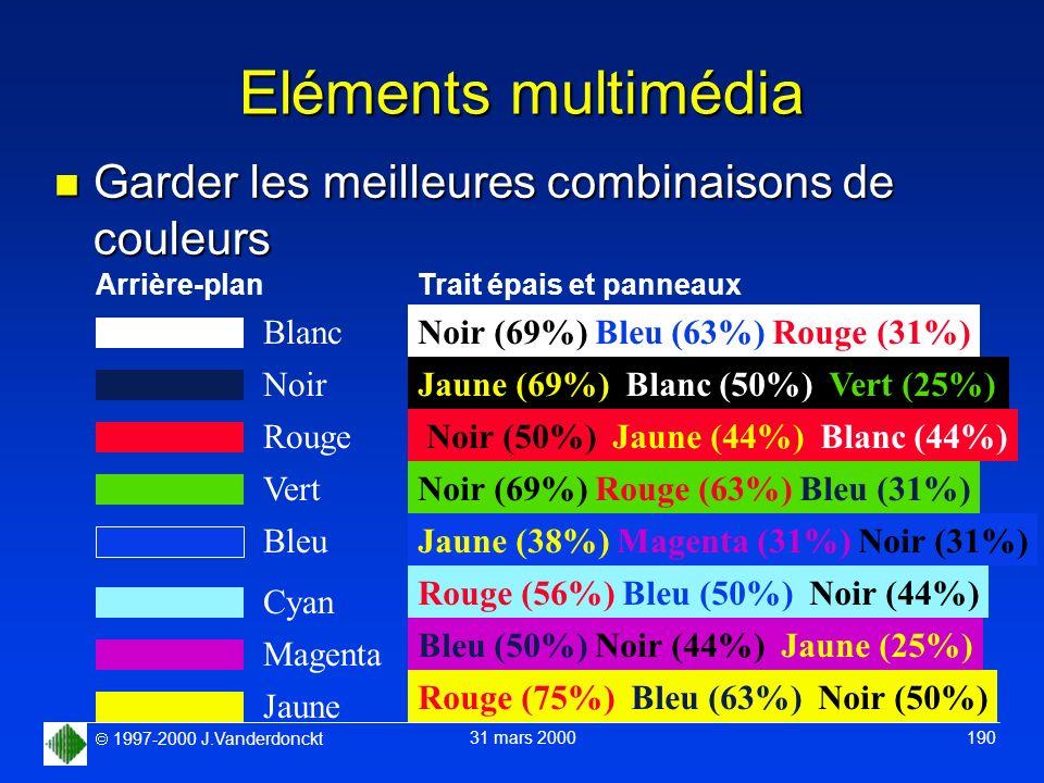 1997-2000 J.Vanderdonckt 31 mars 2000 190 Eléments multimédia n Garder les meilleures combinaisons de couleurs Arrière-plan Blanc Noir Rouge Vert Bleu