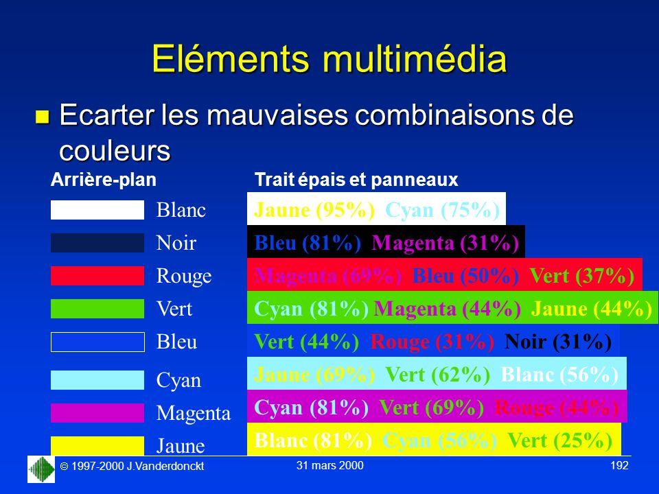 1997-2000 J.Vanderdonckt 31 mars 2000 192 Eléments multimédia n Ecarter les mauvaises combinaisons de couleurs Arrière-plan Blanc Noir Rouge Vert Bleu
