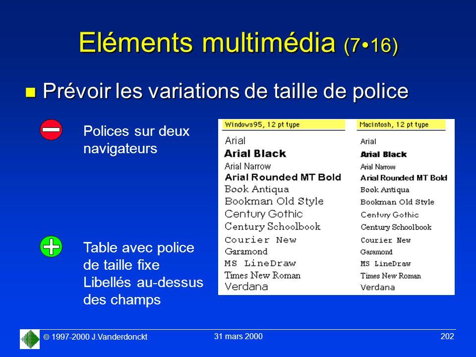 1997-2000 J.Vanderdonckt 31 mars 2000 202 Eléments multimédia (7 16) n Prévoir les variations de taille de police Table avec police de taille fixe Lib