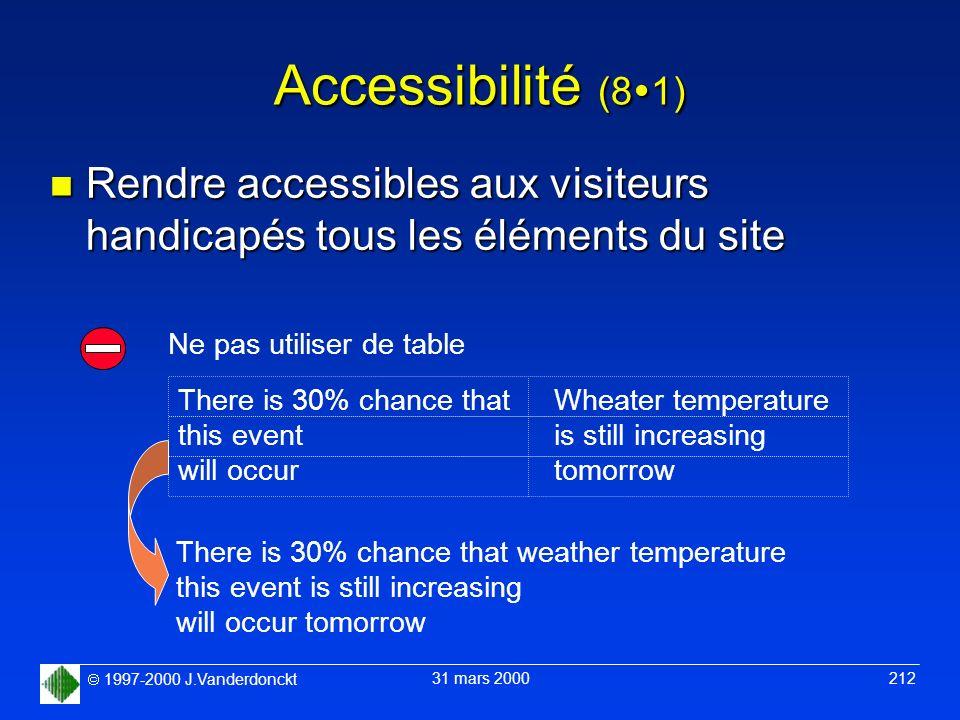 1997-2000 J.Vanderdonckt 31 mars 2000 212 Accessibilité (8 1) n Rendre accessibles aux visiteurs handicapés tous les éléments du site Ne pas utiliser