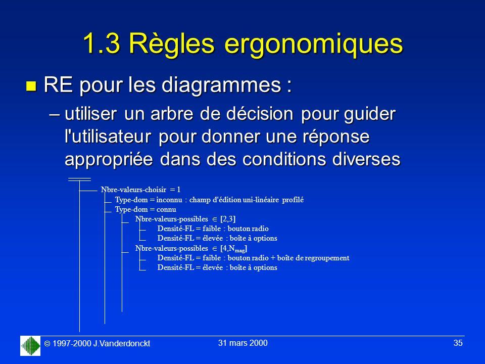 1997-2000 J.Vanderdonckt 31 mars 2000 35 1.3 Règles ergonomiques n RE pour les diagrammes : –utiliser un arbre de décision pour guider l'utilisateur p