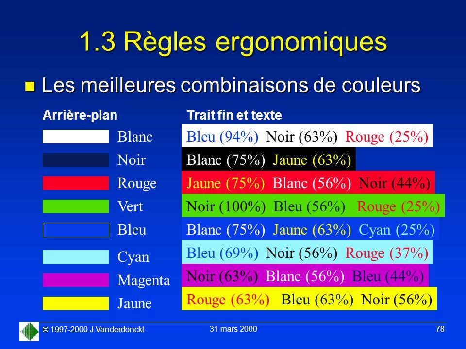 1997-2000 J.Vanderdonckt 31 mars 2000 78 1.3 Règles ergonomiques n Les meilleures combinaisons de couleurs Arrière-plan Blanc Noir Rouge Vert Bleu Cya